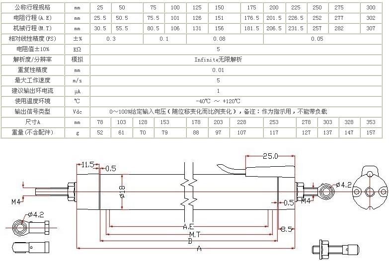 传感器滑轨连接稳态直流电压,允许流过微安培的小电流,滑片和始端之间